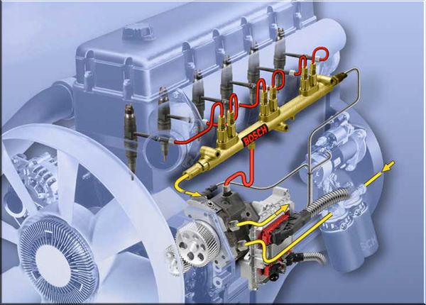 нормативы дымности двигателей каммс ароматические